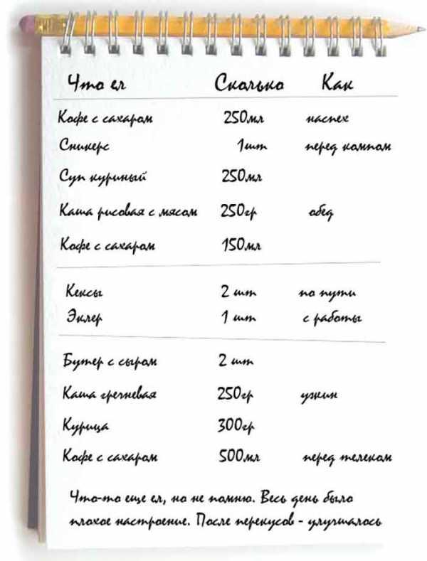 [BBBKEYWORD]. Дневник питания – советы и бесплатные образцы для скачивания